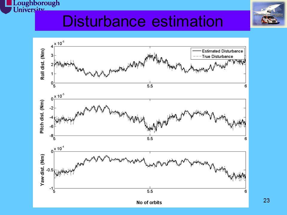23 Disturbance estimation