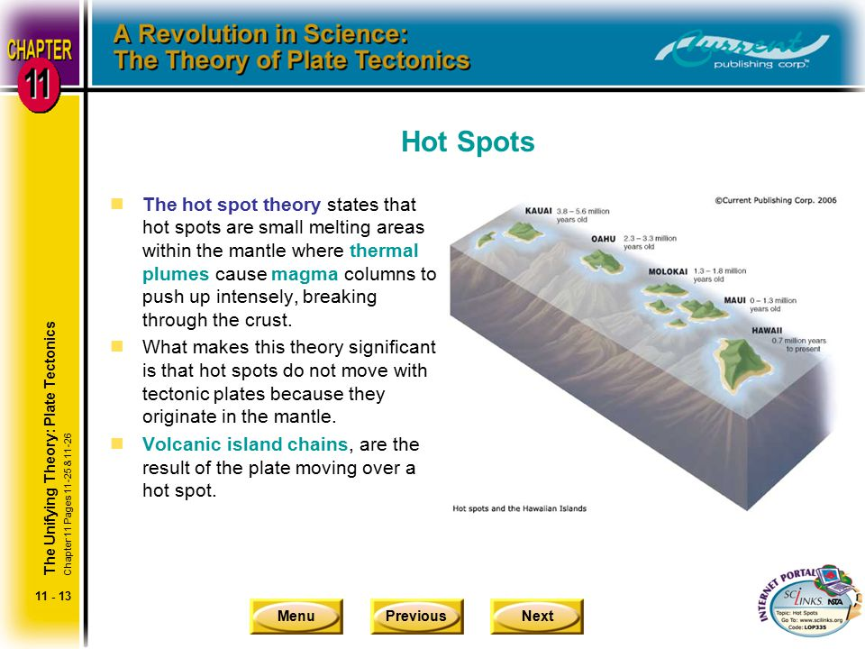 MenuPreviousNext 11 - 13 Hot Spots nThe hot spot theory states that hot spots are small melting areas within the mantle where thermal plumes cause magma columns to push up intensely, breaking through the crust.