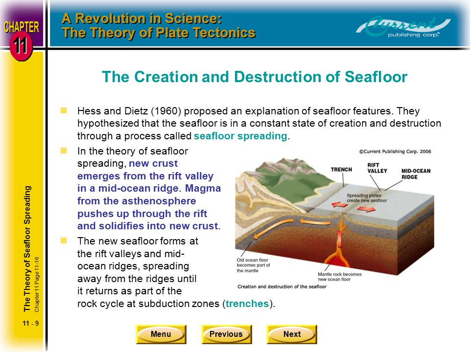 MenuPreviousNext 11 - 9 The Creation and Destruction of Seafloor nHess and Dietz (1960) proposed an explanation of seafloor features.
