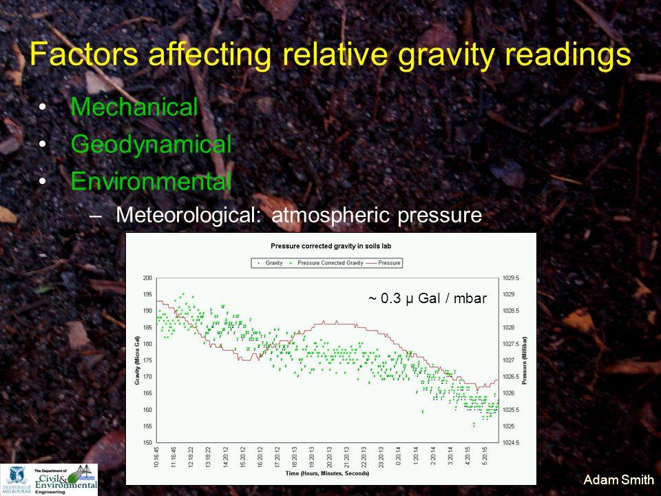 Adam Smith Factors affecting relative gravity readings Mechanical Geodynamical Environmental –Meteorological: atmospheric pressure ~ 0.3 µ Gal / mbar