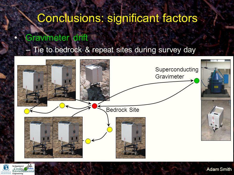 Adam Smith Conclusions: significant factors Gravimeter drift –Tie to bedrock & repeat sites during survey day Superconducting Gravimeter Bedrock Site