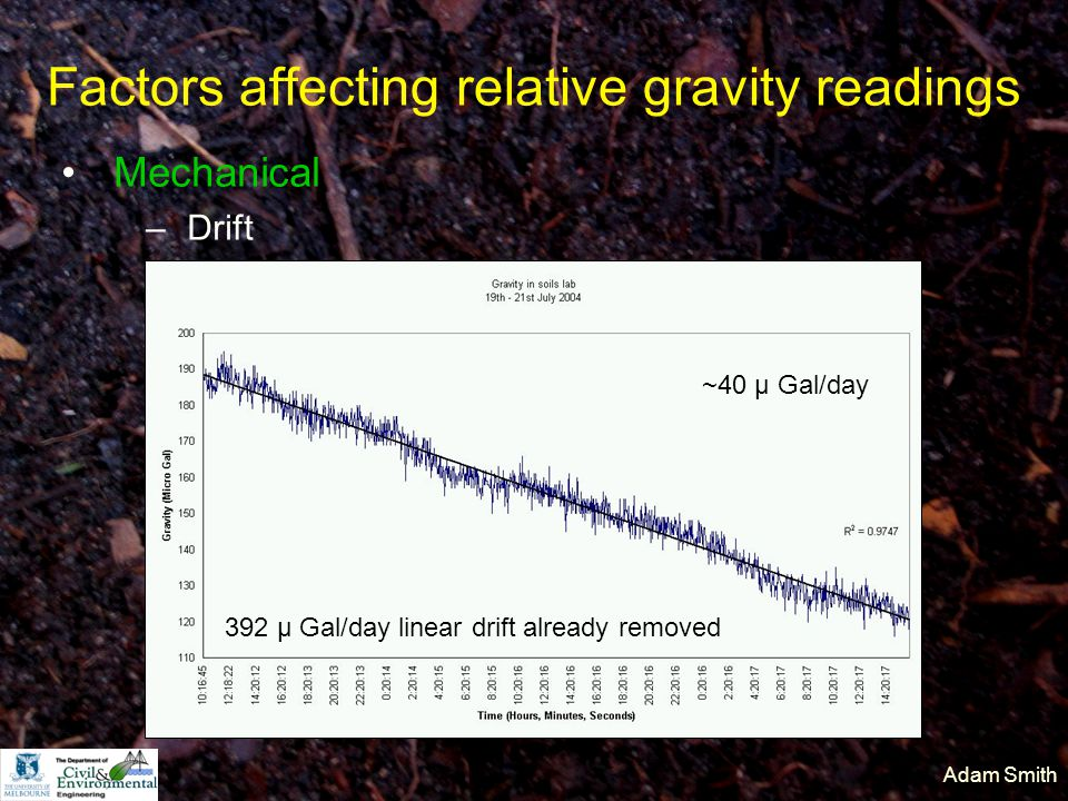 Adam Smith Factors affecting relative gravity readings Mechanical –Drift ~40 µ Gal/day 392 µ Gal/day linear drift already removed