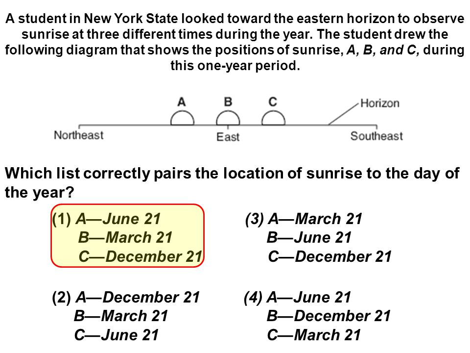 A student in New York State looked toward the eastern horizon to observe sunrise at three different times during the year. The student drew the follow
