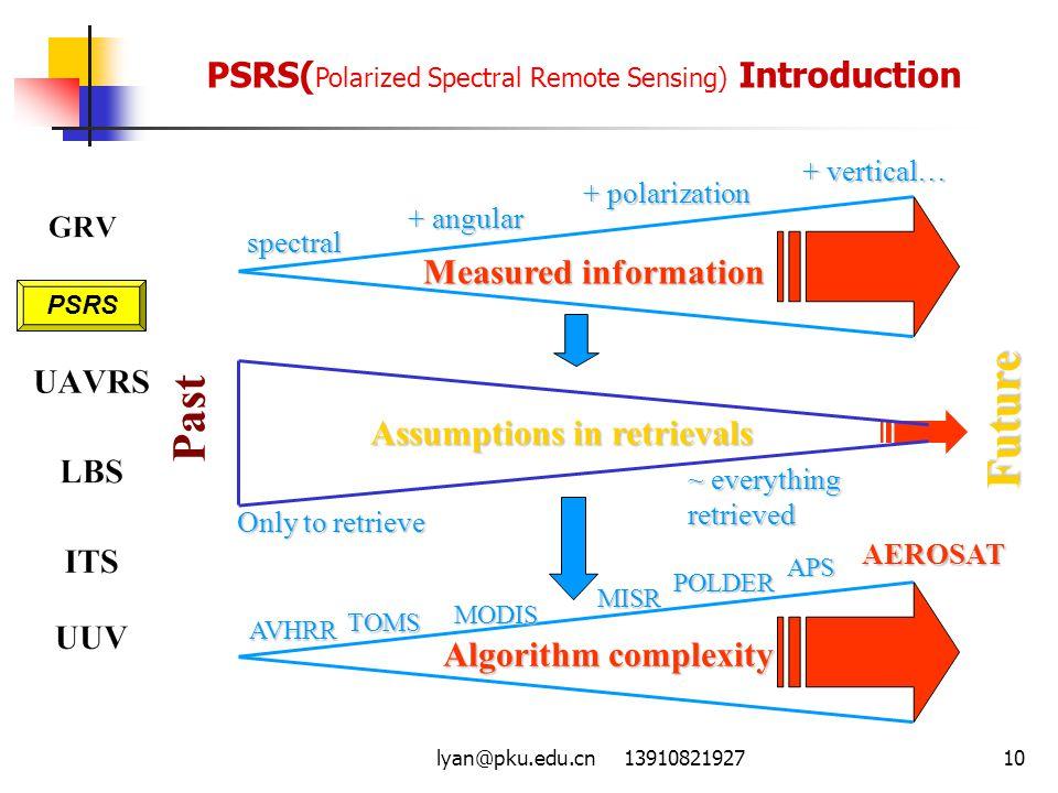 lyan@pku.edu.cn 1391082192710 Measured information spectral + angular + polarization + vertical… Past Future Assumptions in retrievals Only to retriev