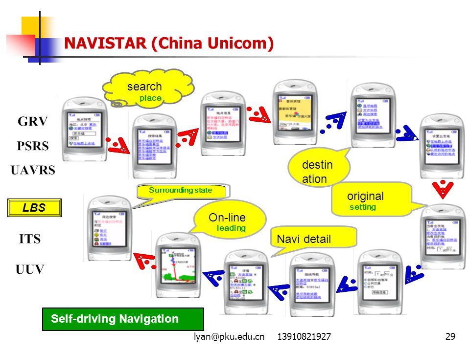 lyan@pku.edu.cn 1391082192729 NAVISTAR (China Unicom) search place destin ation original setting Navi detail On-line leading Surrounding state Self-dr
