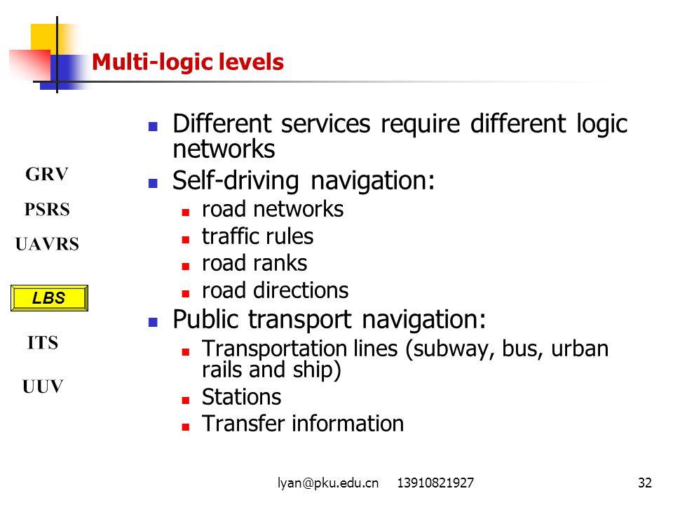 lyan@pku.edu.cn 1391082192732 Multi-logic levels Different services require different logic networks Self-driving navigation: road networks traffic ru