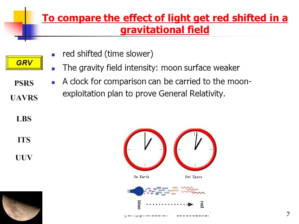 lyan@pku.edu.cn 139108219277 To compare the effect of light get red shifted in a gravitational field red shifted (time slower) The gravity field intensity: moon surface weaker A clock for comparison can be carried to the moon- exploitation plan to prove General Relativity.