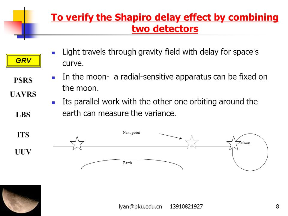 lyan@pku.edu.cn 139108219278 To verify the Shapiro delay effect by combining two detectors Light travels through gravity field with delay for space ' s curve.