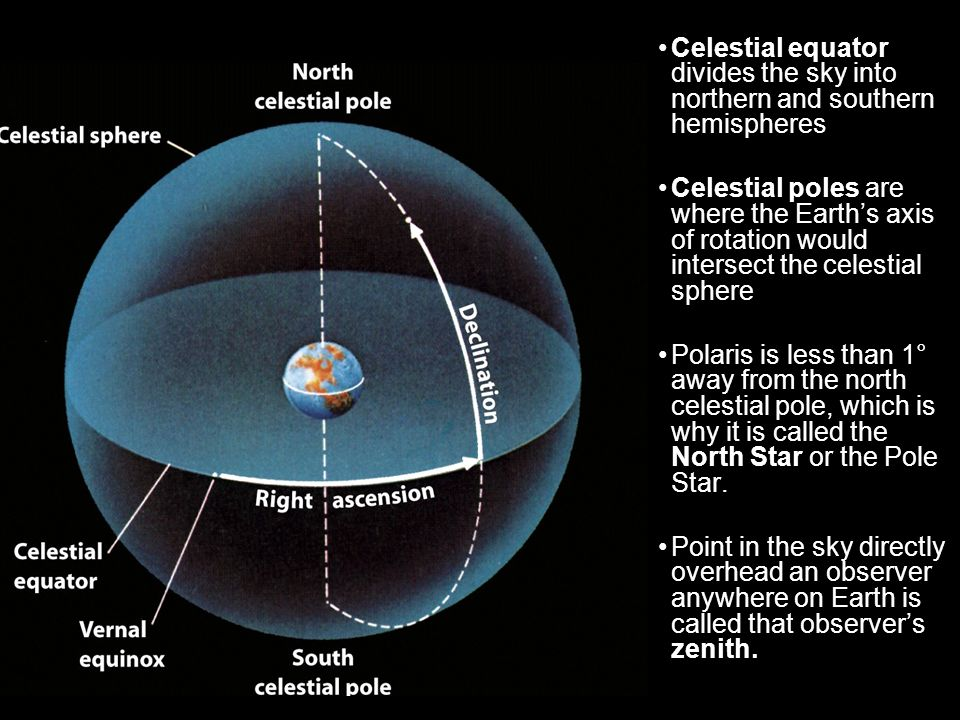 Celestial equator divides the sky into northern and southern hemispheres Celestial poles are where the Earth's axis of rotation would intersect the celestial sphere Polaris is less than 1° away from the north celestial pole, which is why it is called the North Star or the Pole Star.