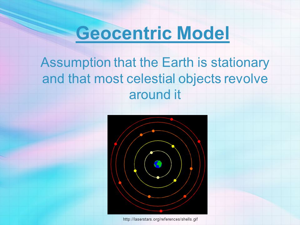Geocentric Model Assumption that the Earth is stationary and that most celestial objects revolve around it http://laserstars.org/references/shells.gif