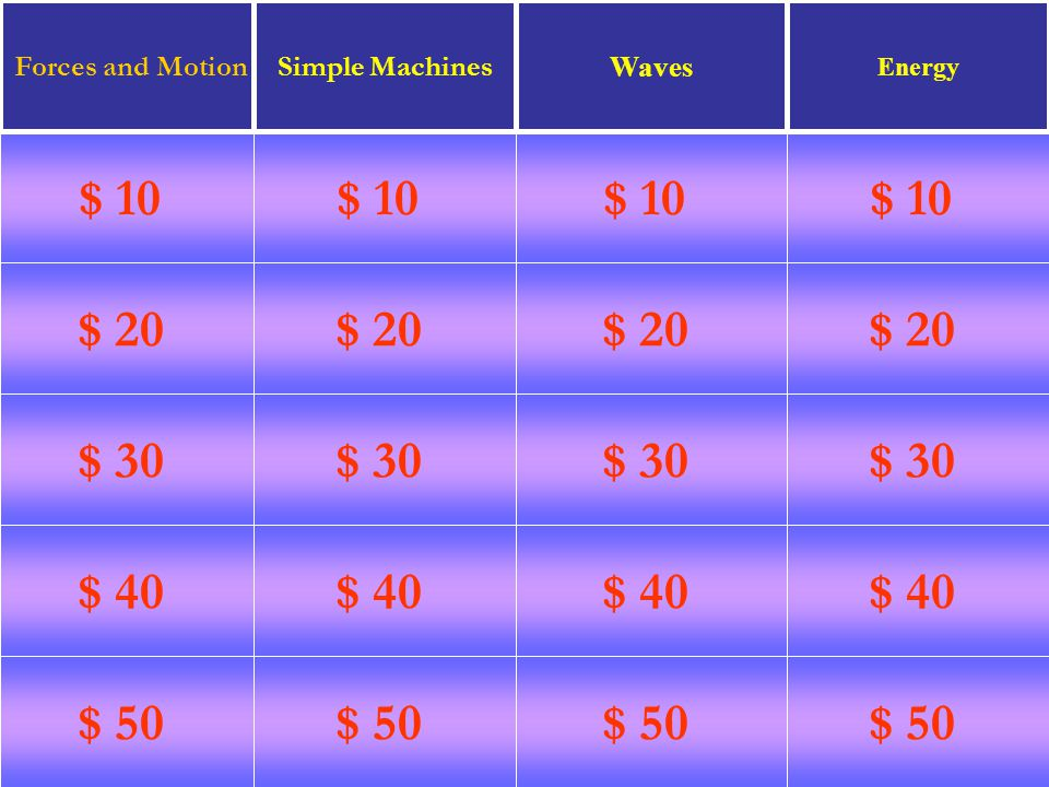 Dallas ISD Science Department $ 20 $ 30 $ 40 $ 50 $ 10 $ 20 $ 30 $ 40 $ 50 $ 10 $ 20 $ 30 $ 40 $ 50 $ 10 $ 20 $ 30 $ 40 $ 50 $ 10 Forces and MotionSimple Machines Waves Energy