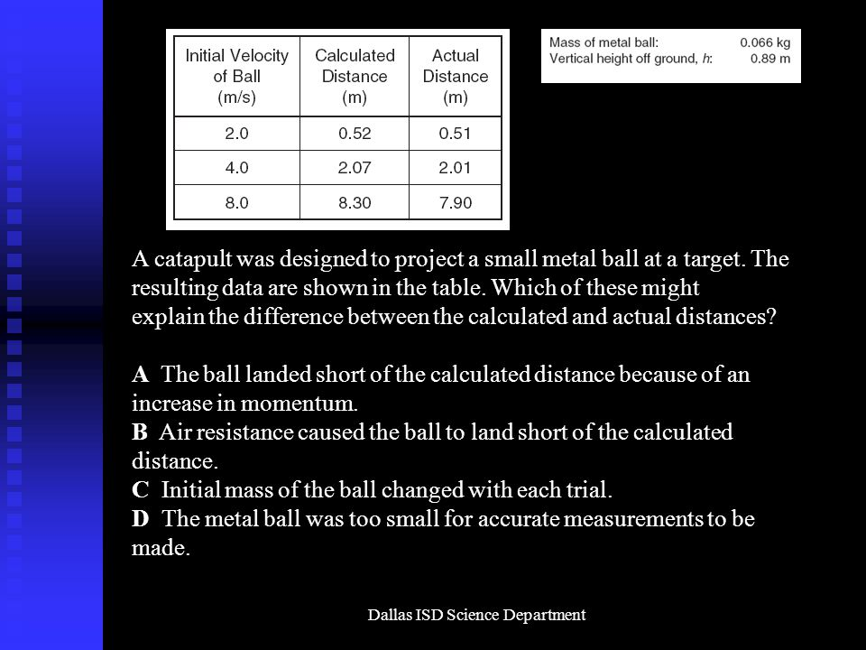 Dallas ISD Science Department A catapult was designed to project a small metal ball at a target.