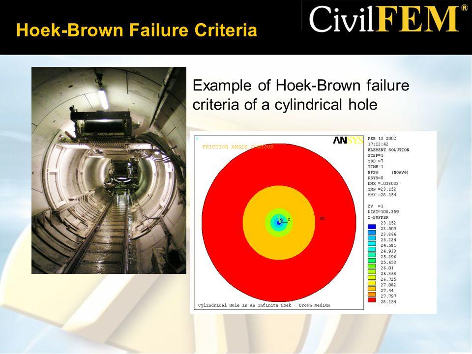 Hoek-Brown Failure Criteria Example of Hoek-Brown failure criteria of a cylindrical hole