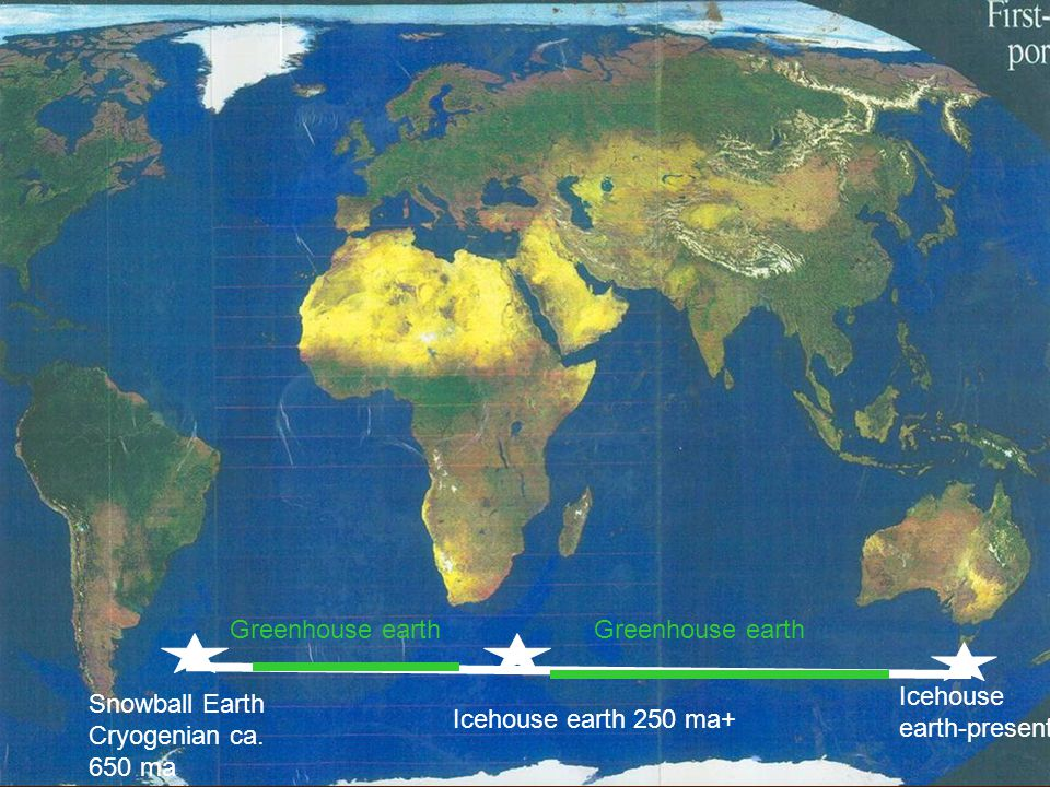 Snowball Earth Cryogenian ca. 650 ma Icehouse earth 250 ma+ Icehouse earth-present Greenhouse earth