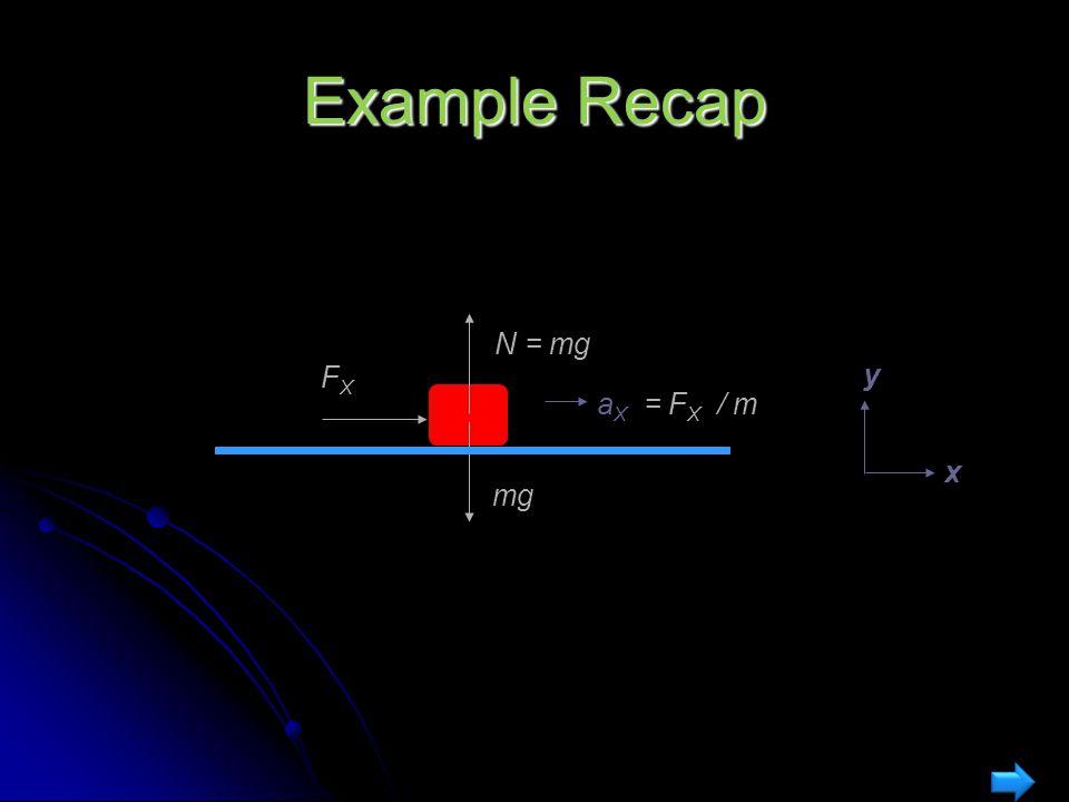 Example... F X = ma X F X = ma X So a X = F X / m = (10 N)/(2 kg) = 5 m/s 2. So a X = F X / m = (10 N)/(2 kg) = 5 m/s 2. F B,F - mg = ma Y F B,F - mg