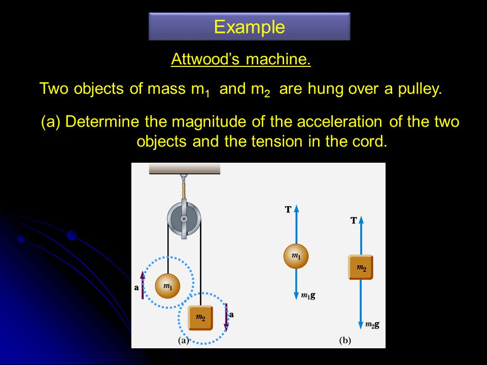A crate of mass m is placed on a frictionless plane of incline (a)Determine the acceleration of the crate.