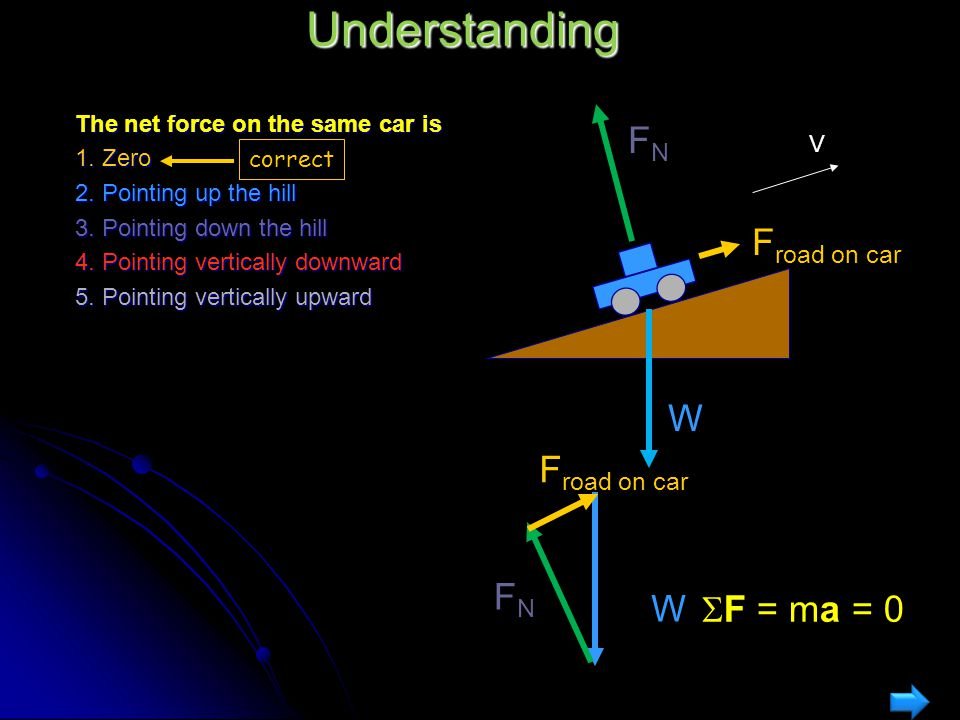 Understanding You are driving a car up a hill with constant velocity. On a piece of paper, draw a Free Body Diagram (FBD) for the car. How many forces