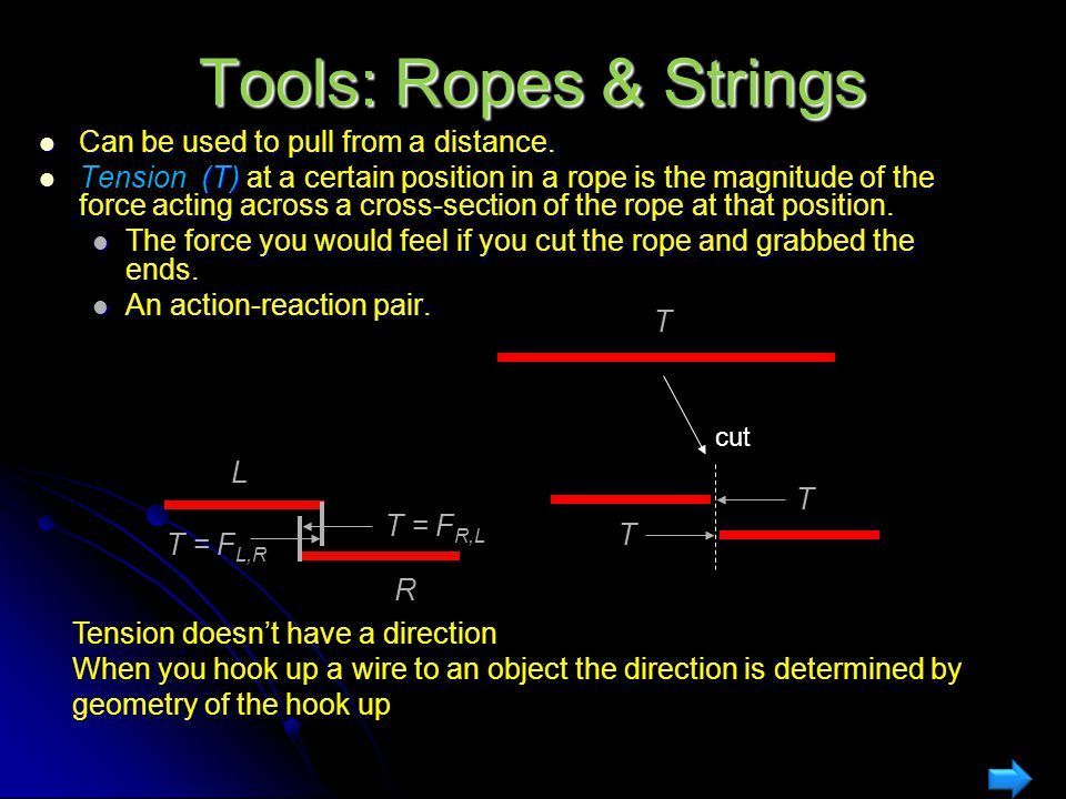 Pulley II What is the tension in the string? A) T<W B) T=W C) W<T<2W D) T=2W W 2W a a a T T<2W: W a T W W<T: Look at Free Body Diagrams: