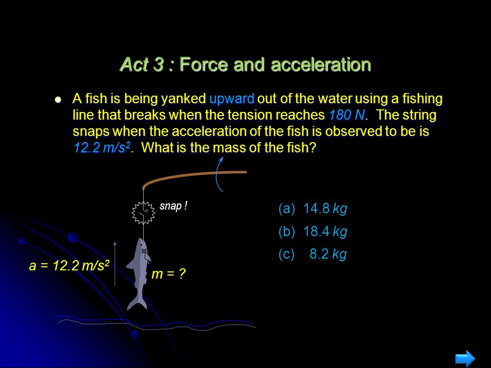 Tools: Ropes & Strings...What is force acting on mass – isolate the mass!!.