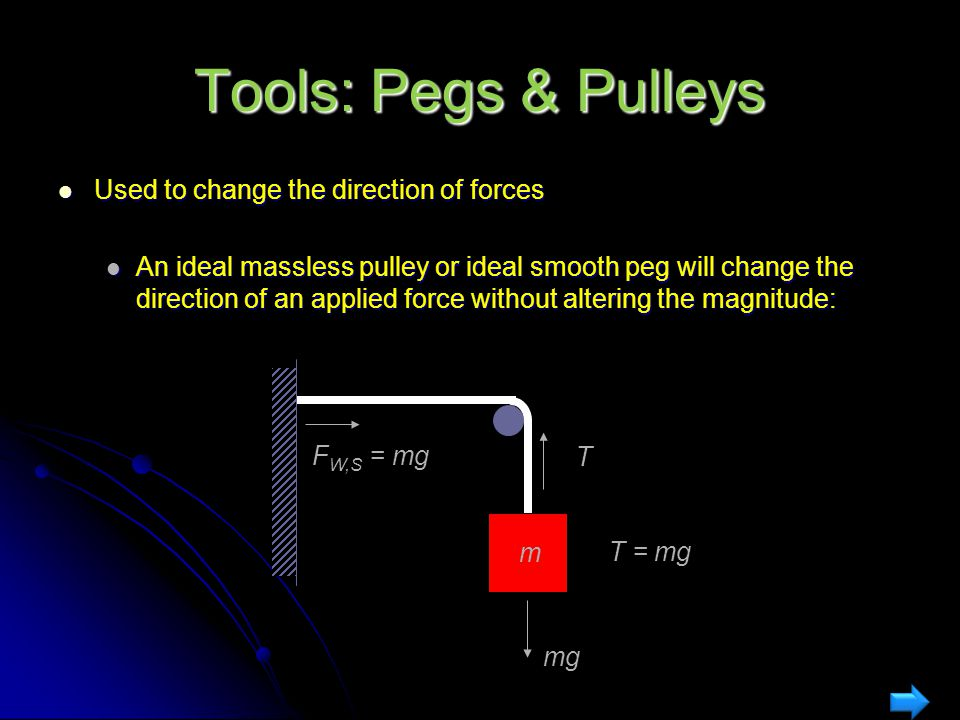 Tools: Pegs & Pulleys Used to change the direction of forces Used to change the direction of forces An ideal massless pulley or ideal smooth peg will change the direction of an applied force without altering the magnitude: An ideal massless pulley or ideal smooth peg will change the direction of an applied force without altering the magnitude: FF1FF1 ideal peg or pulley FF2FF2 FF | F 1 | = | F 2 |