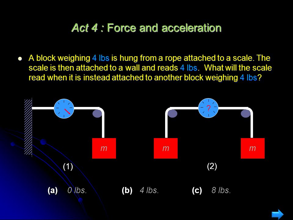 Scales: Springs can be calibrated to tell us the applied force. Springs can be calibrated to tell us the applied force. We can calibrate scales to rea