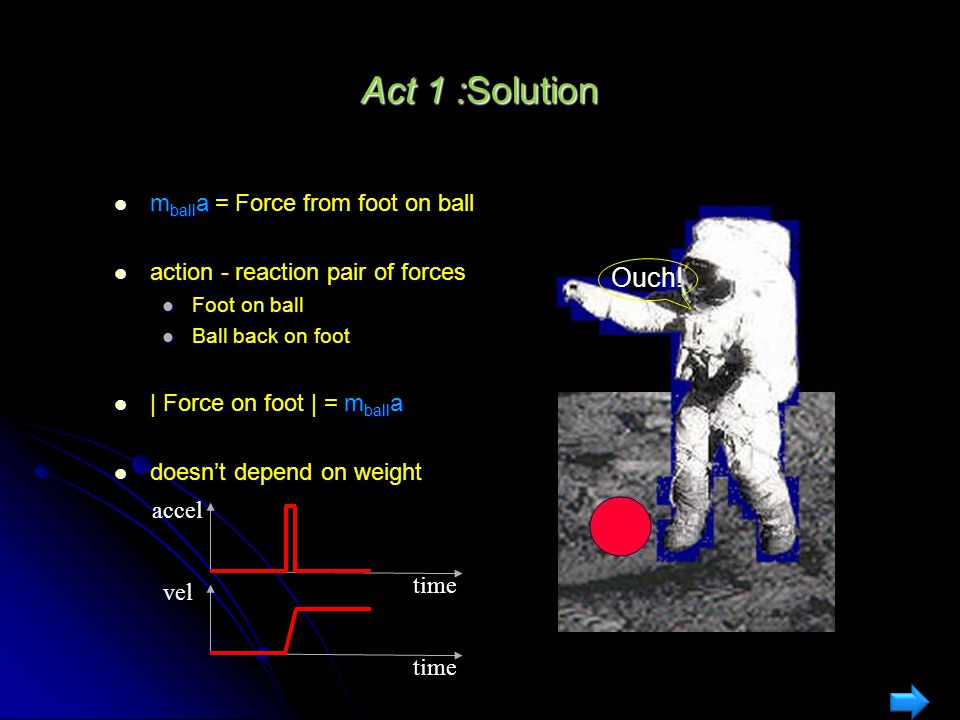 Act 1:Solution Act 1:Solution The masses of both the bowling ball and the astronaut remain the same, so his foot will feel the same resistance and hurt the same as before.