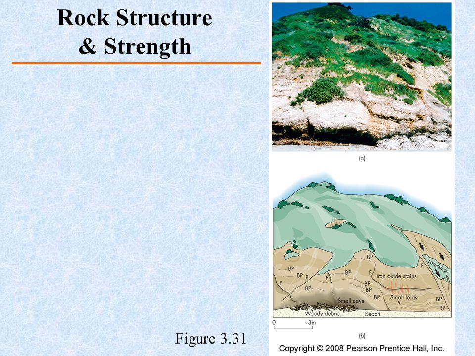 Figure 3.31 Rock Structure & Strength