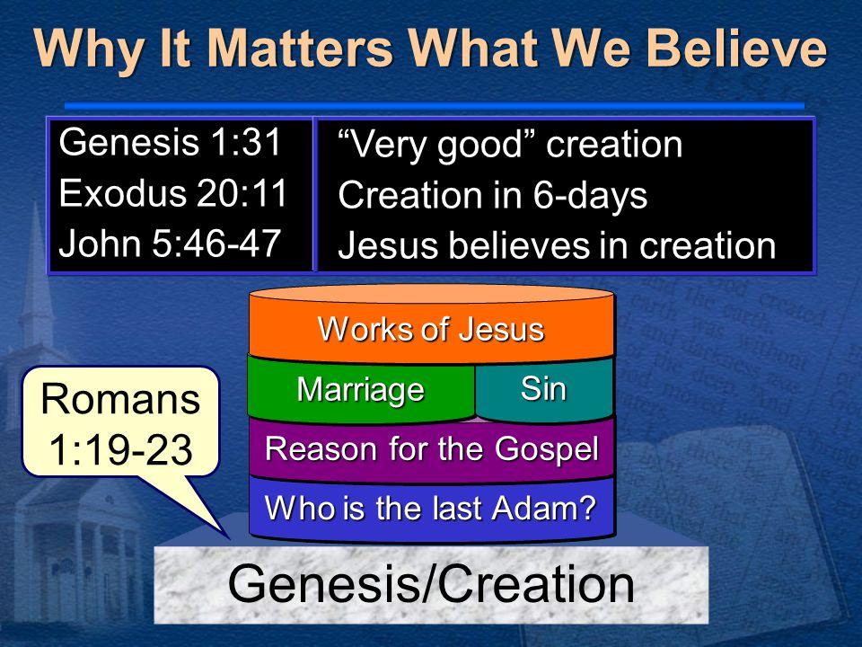 Why It Matters What We Believe Genesis 1:31 Exodus 20:11 John 5:46-47 Very good creation Creation in 6-days Jesus believes in creation Genesis/Creation Who is the last Adam.