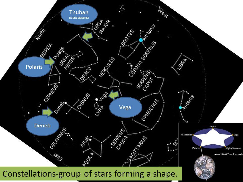 Deneb Polaris Vega Thuban (Alpha draconis) Constellations-group of stars forming a shape.