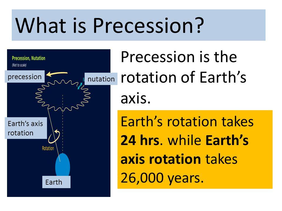 What is the orbital tilt of Earth.Earth's orbital tilt is 23.5 degrees.