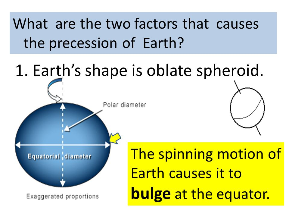 9.Earth rotation on its axis causes _____________.