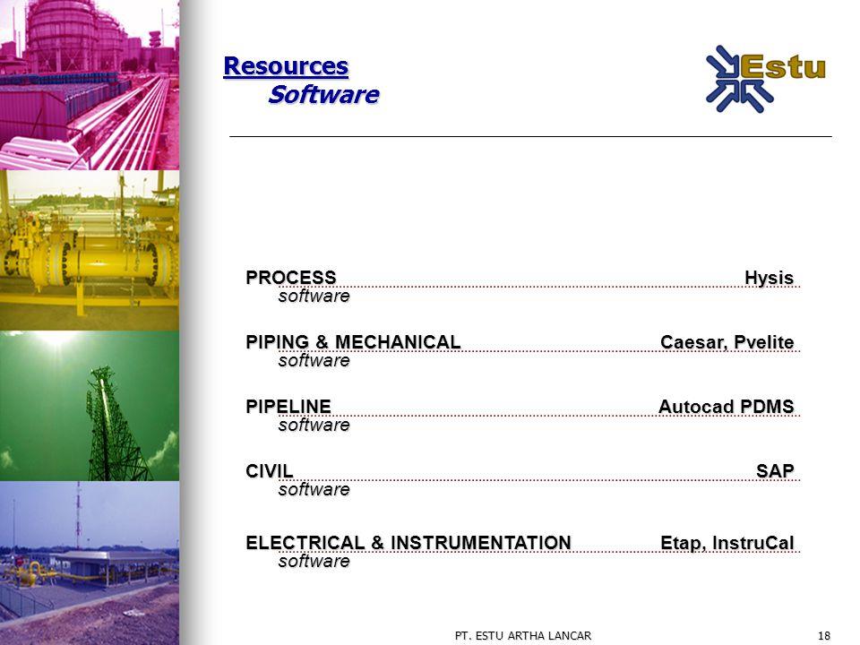 PT. ESTU ARTHA LANCAR18 Resources PROCESS software PIPING & MECHANICAL software CIVIL software ELECTRICAL & INSTRUMENTATION software Hysis SAP Etap, I