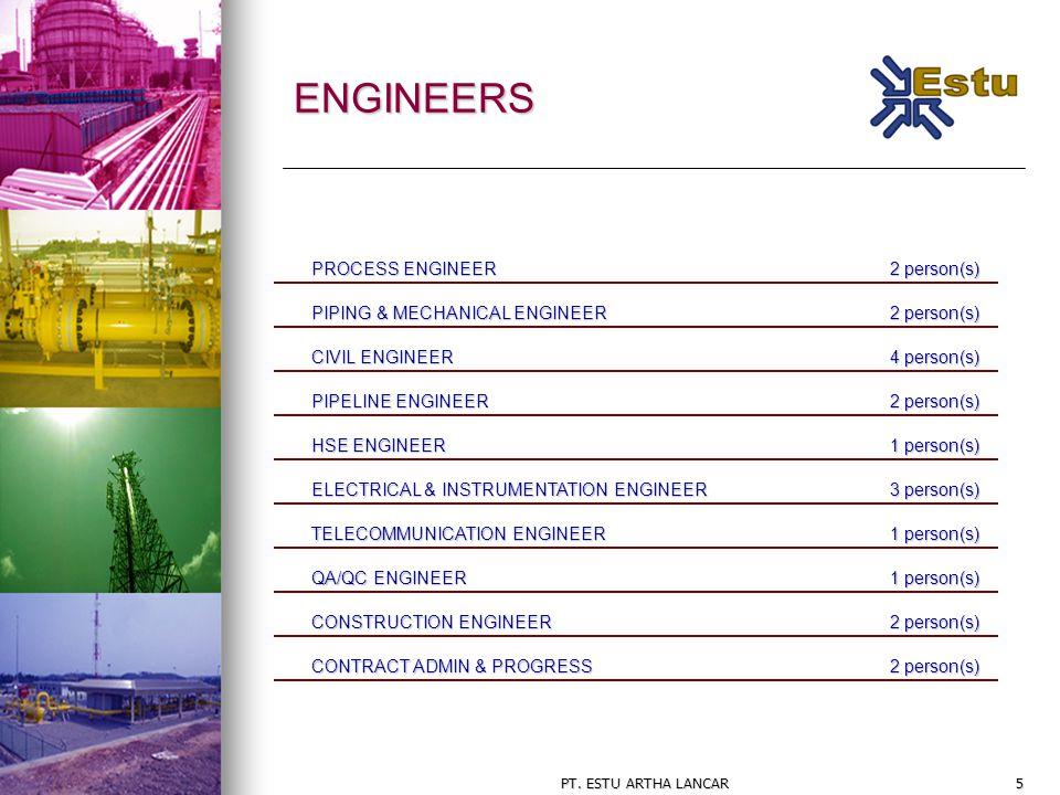 PT. ESTU ARTHA LANCAR5 ENGINEERS PROCESS ENGINEER PIPING & MECHANICAL ENGINEER CIVIL ENGINEER PIPELINE ENGINEER HSE ENGINEER ELECTRICAL & INSTRUMENTAT