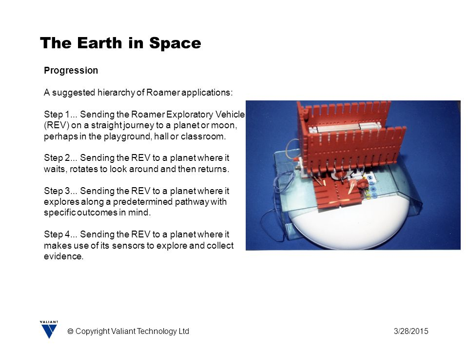 3/28/2015  Copyright Valiant Technology Ltd The Earth in Space Progression A suggested hierarchy of Roamer applications: Step 1...