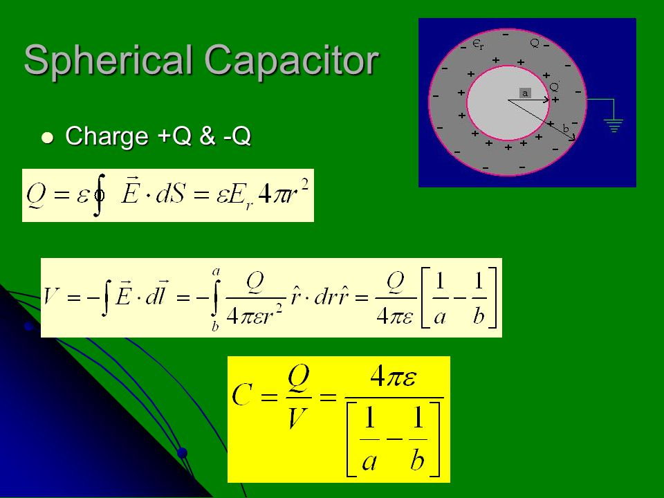 Spherical Capacitor Charge +Q & -Q Charge +Q & -Q