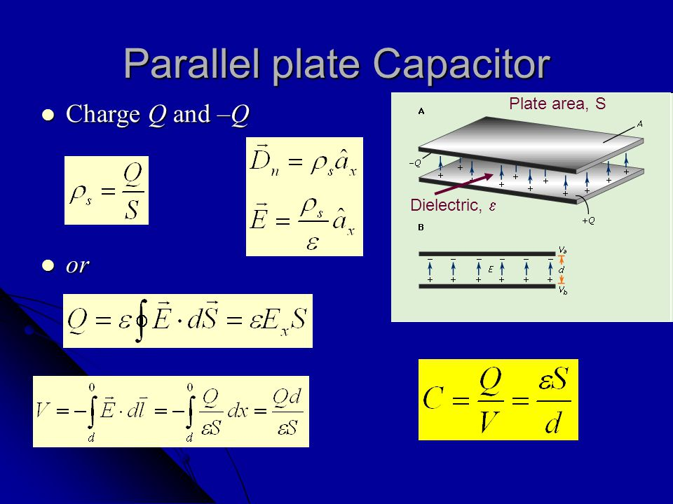 Parallel plate Capacitor Charge Q and –Q Charge Q and –Q or or Dielectric,  Plate area, S
