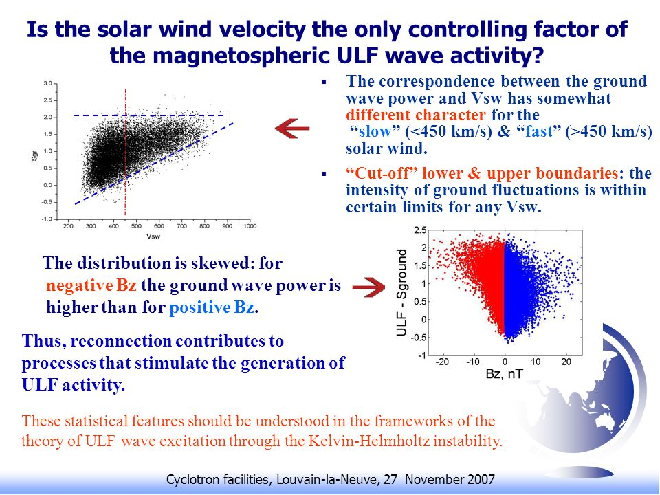 Cyclotron facilities, Louvain-la-Neuve, 27 November 2007 Is the solar wind velocity the only controlling factor of the magnetospheric ULF wave activity.
