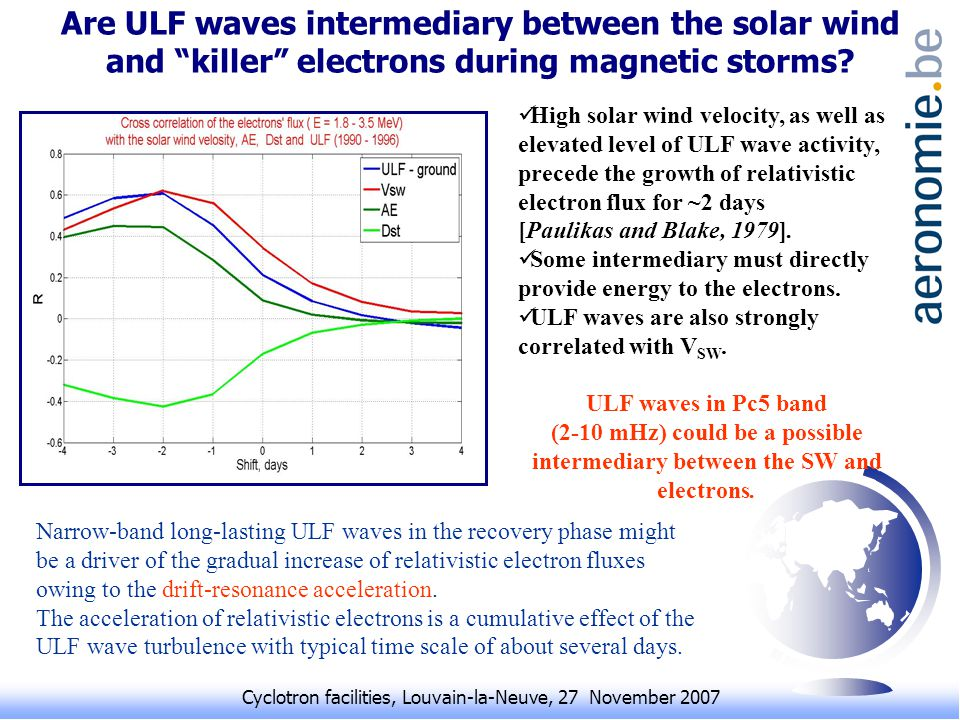 Cyclotron facilities, Louvain-la-Neuve, 27 November 2007 Are ULF waves intermediary between the solar wind and killer electrons during magnetic storms.