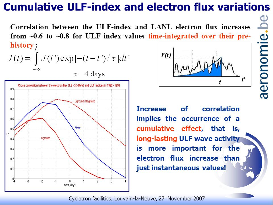 Cyclotron facilities, Louvain-la-Neuve, 27 November 2007 Cumulative ULF-index and electron flux variations Correlation between the ULF-index and LANL electron flux increases from ~0.6 to ~0.8 for ULF index values time-integrated over their pre- history : Increase of correlation implies the occurrence of a cumulative effect, that is, long-lasting ULF wave activity is more important for the electron flux increase than just instantaneous values.