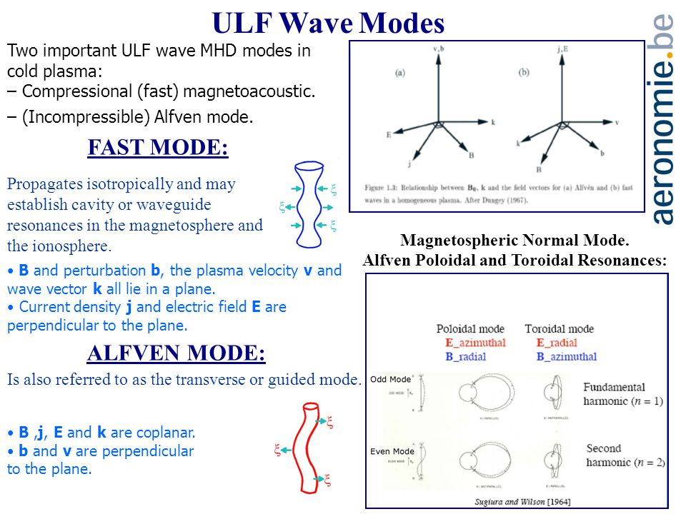 Two important ULF wave MHD modes in cold plasma: – Compressional (fast) magnetoacoustic.