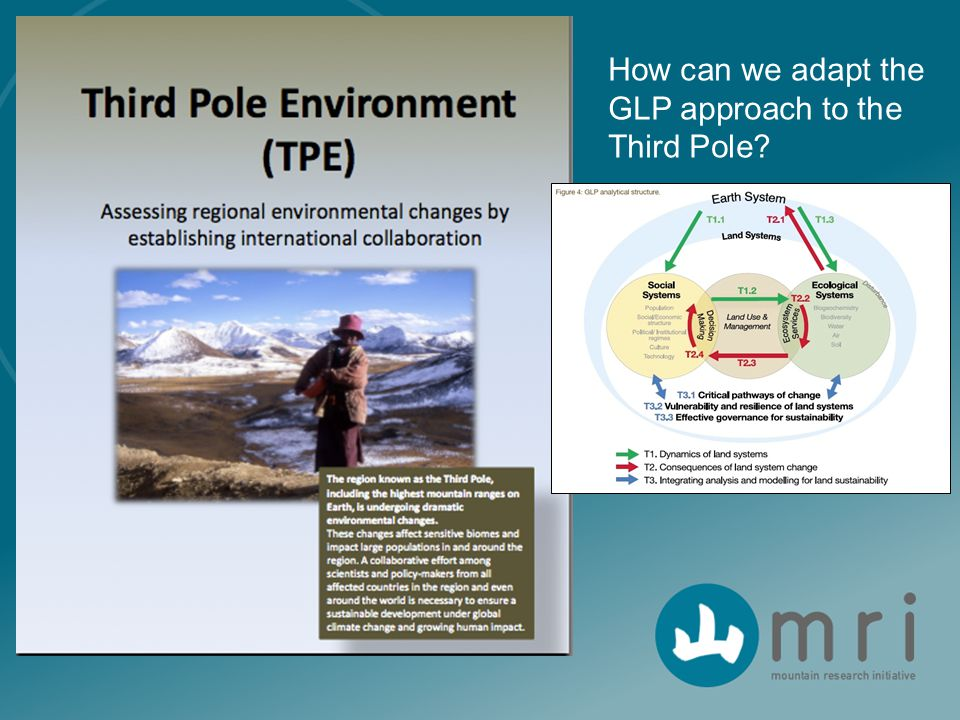 How can we adapt the GLP approach to the Third Pole?