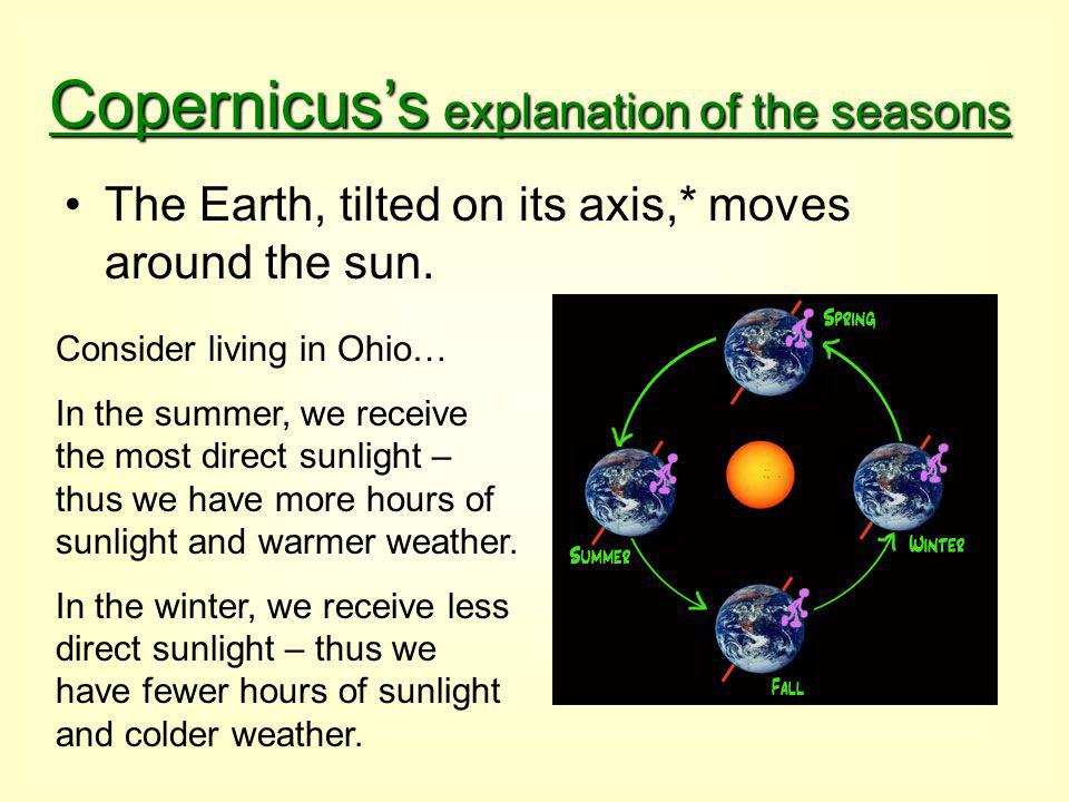 The Earth, tilted on its axis,* moves around the sun.