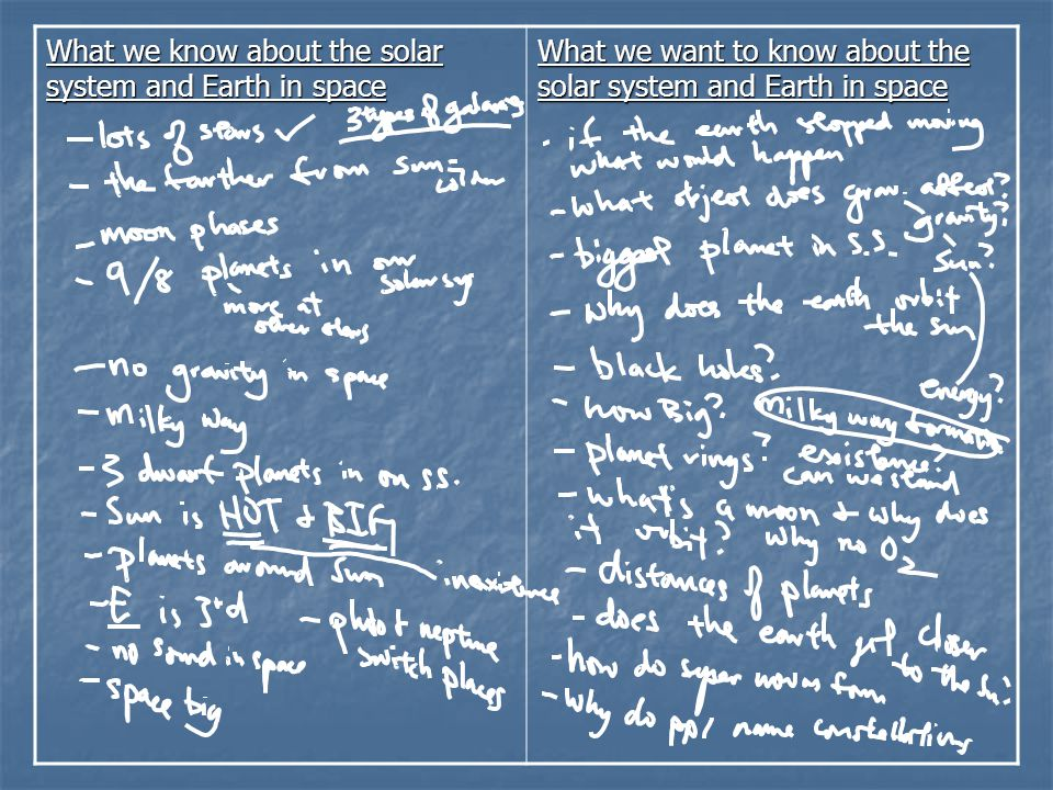 What we know about the solar system and Earth in space What we want to know about the solar system and Earth in space