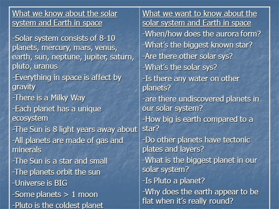 What we know about the solar system and Earth in space -Solar system consists of 8-10 planets, mercury, mars, venus, earth, sun, neptune, jupiter, sat