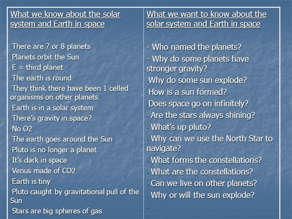 What we know about the solar system and Earth in space - There are 7 or 8 planets - Planets orbit the Sun - E = third planet - The earth is round - Th