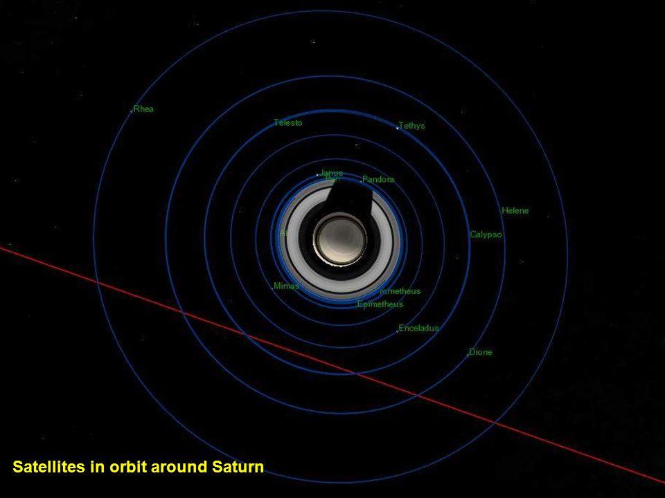 Saturn ( 土星 )