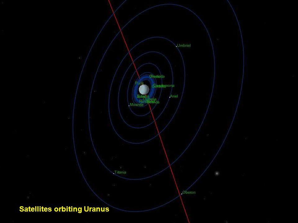 Uranus ( 天王星 )