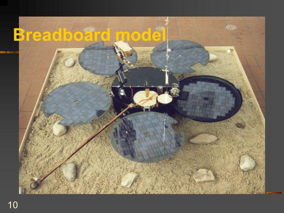 10 Breadboard model
