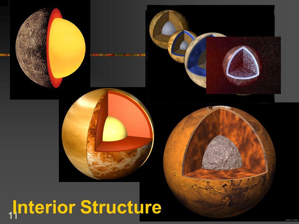 11 Interior Structure