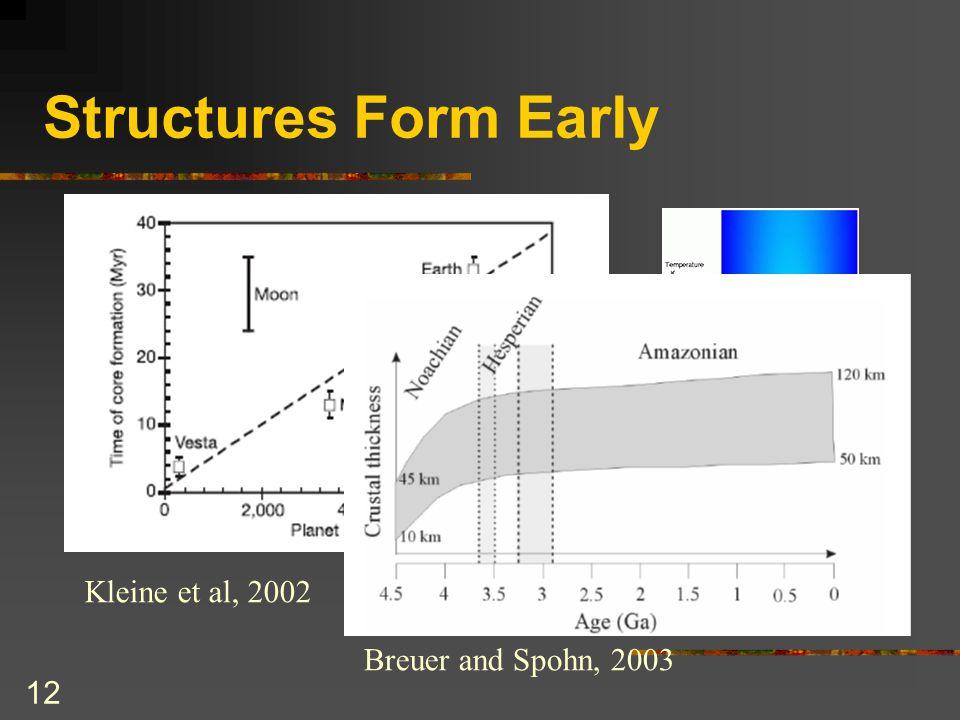 12 Structures Form Early Kleine et al, 2002 Breuer and Spohn, 2003